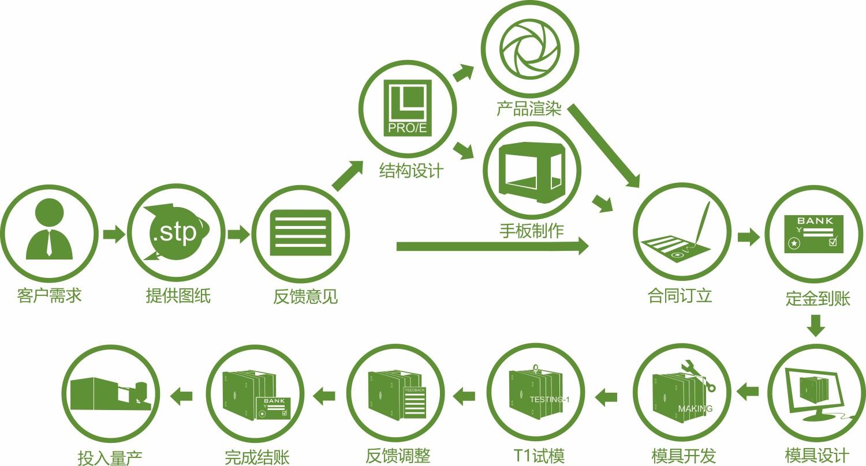 业务流程.jpg